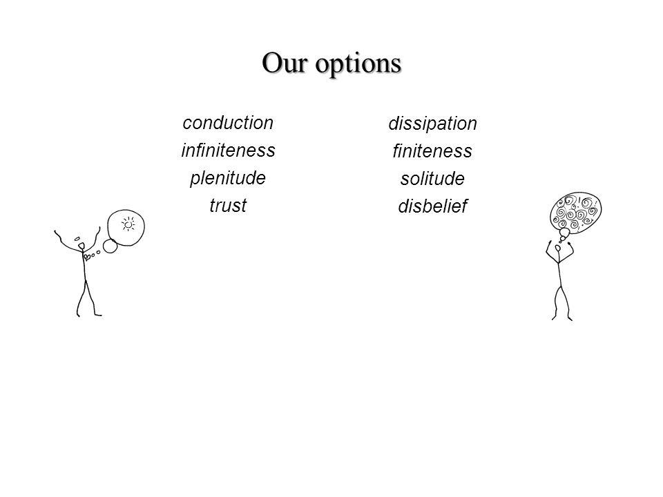 Our options conduction inniteness plenitude trust dissipation niteness solitude disbelief