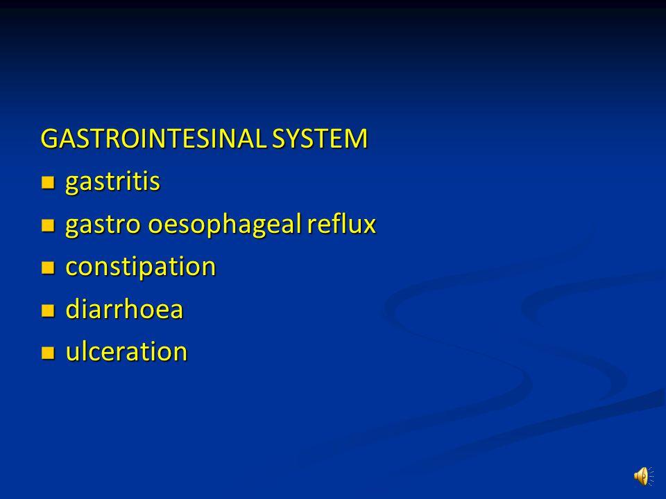 CARDIOVASCULAR SYSTEM orthostatic hypotension orthostatic hypotension hypertension hypertension dysrhythmias dysrhythmias angina angina