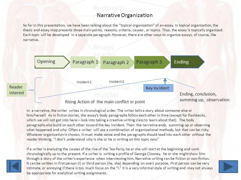essay organization methods Explain the primary method of keeping organisational civilization what can direction make to make we will write a custom essay sample on method of maintaining organizational culture commerce.