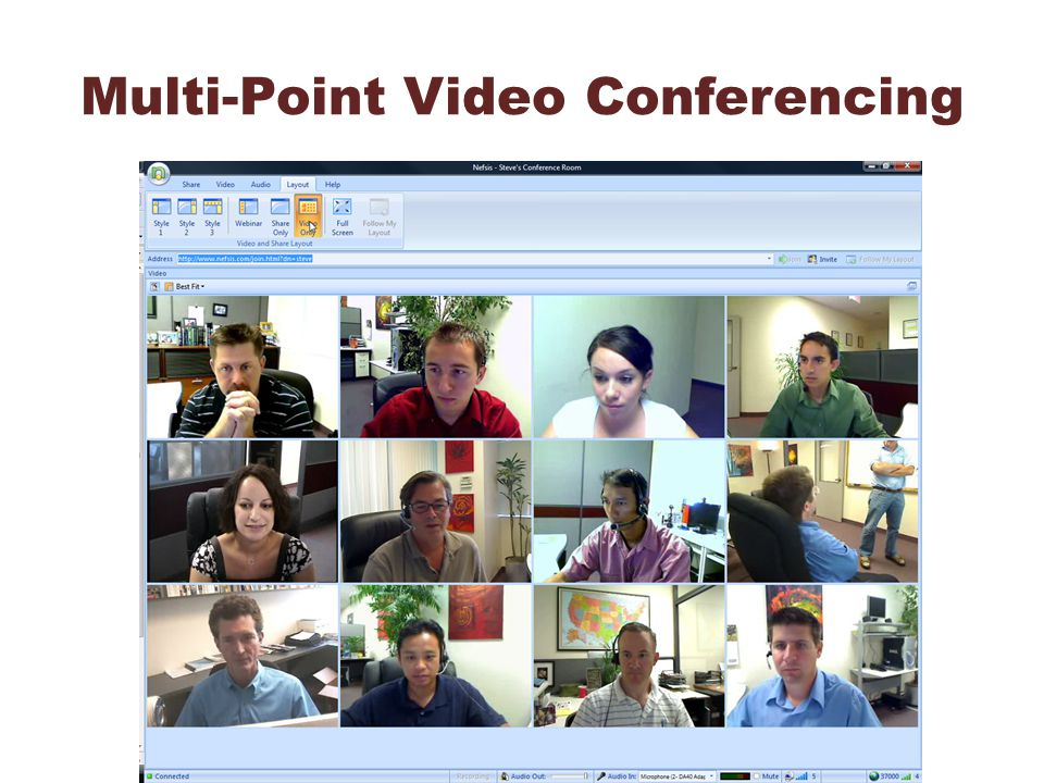 Multi-Point Video Conferencing