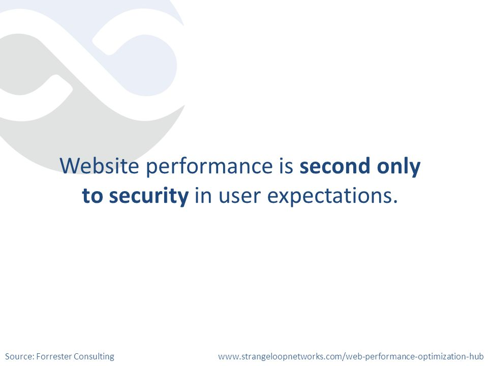 Website performance is second only to security in user expectations.