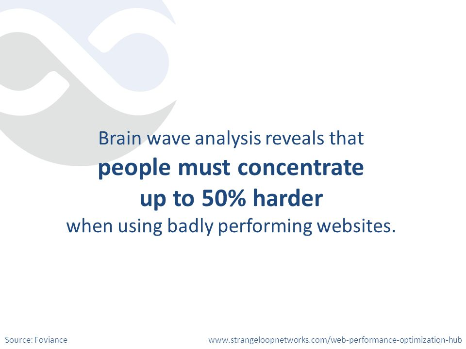 Brain wave analysis reveals that people must concentrate up to 50% harder when using badly performing websites.