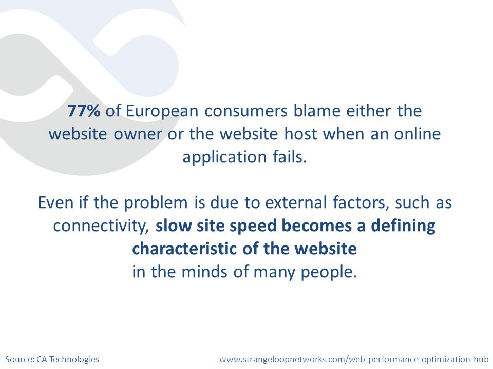 77% of European consumers blame either the website owner or the website host when an online application fails. Even if the problem is due to external