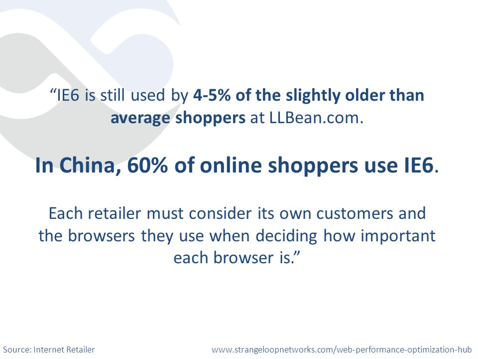 IE6 is still used by 4-5% of the slightly older than average shoppers at LLBean.com. In China, 60% of online shoppers use IE6. Each retailer must cons