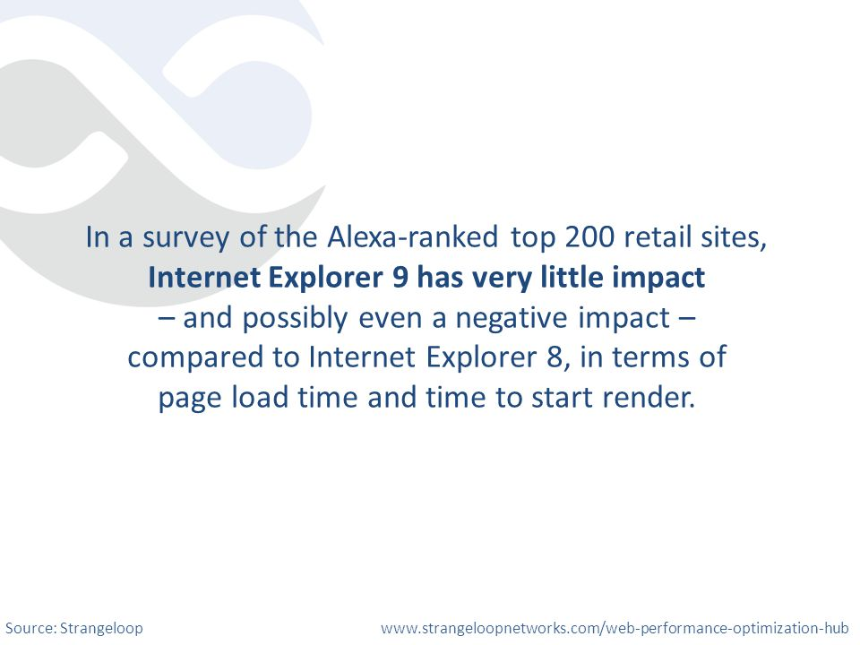 In a survey of the Alexa-ranked top 200 retail sites, Internet Explorer 9 has very little impact – and possibly even a negative impact – compared to I