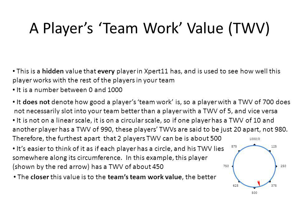 A Players Team Work Value (TWV) This is a hidden value that every player in Xpert11 has, and is used to see how well this player works with the rest of the players in your team It is a number between 0 and 1000 It does not denote how good a players team work is, so a player with a TWV of 700 does not necessarily slot into your team better than a player with a TWV of 5, and vice versa It is not on a linear scale, it is on a circular scale, so if one player has a TWV of 10 and another player has a TWV of 990, these players TWVs are said to be just 20 apart, not 980.