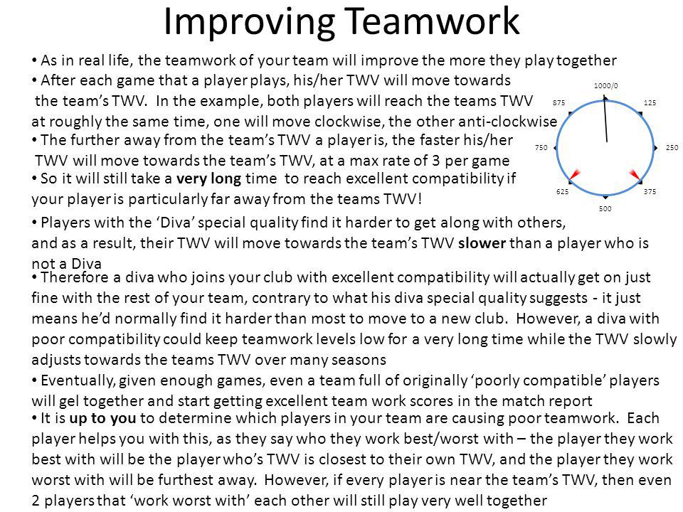 Improving Teamwork As in real life, the teamwork of your team will improve the more they play together After each game that a player plays, his/her TW