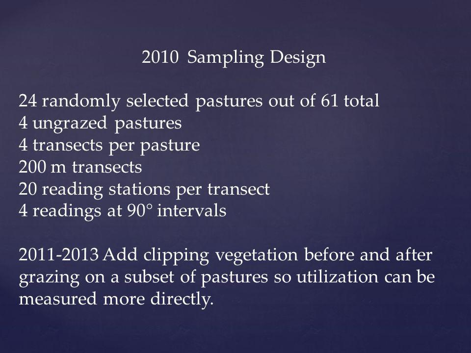 2010 Sampling Design 24 randomly selected pastures out of 61 total 4 ungrazed pastures 4 transects per pasture 200 m transects 20 reading stations per transect 4 readings at 90° intervals 2011-2013 Add clipping vegetation before and after grazing on a subset of pastures so utilization can be measured more directly.