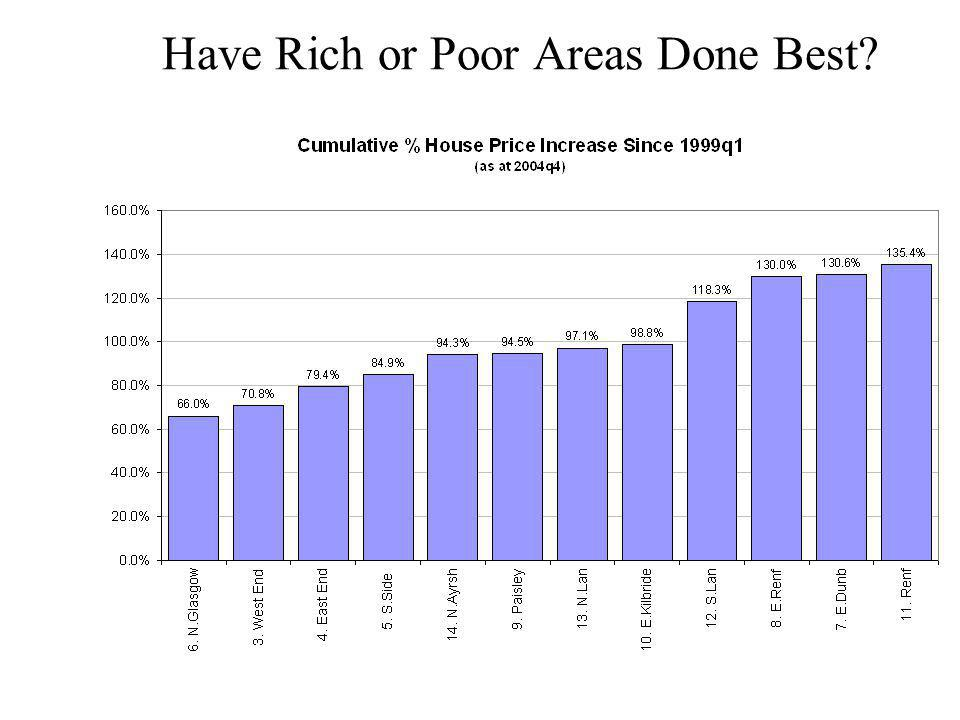 Have Rich or Poor Areas Done Best