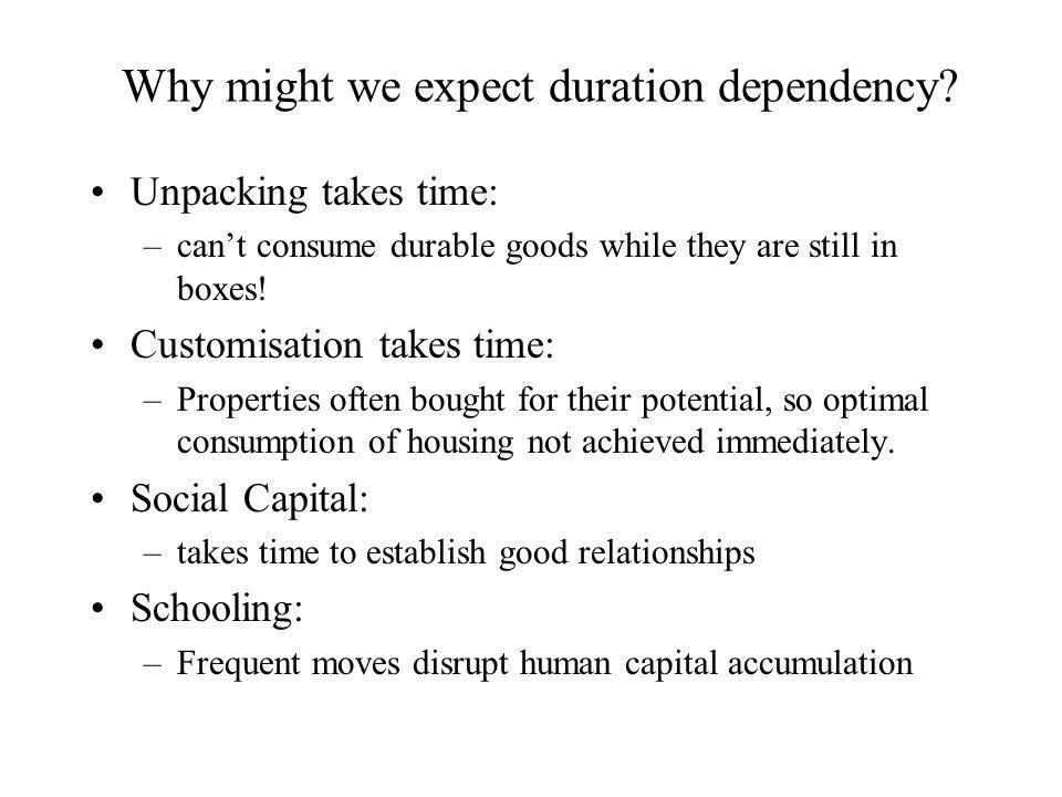 Why might we expect duration dependency.