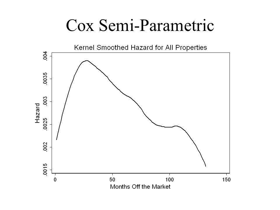 Cox Semi-Parametric