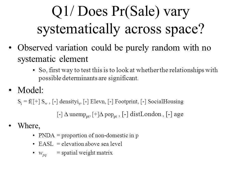 Q1/ Does Pr(Sale) vary systematically across space.