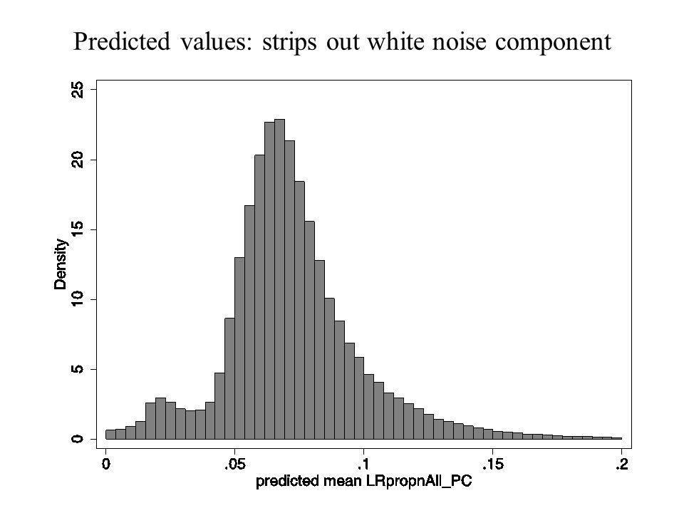 Predicted values: strips out white noise component
