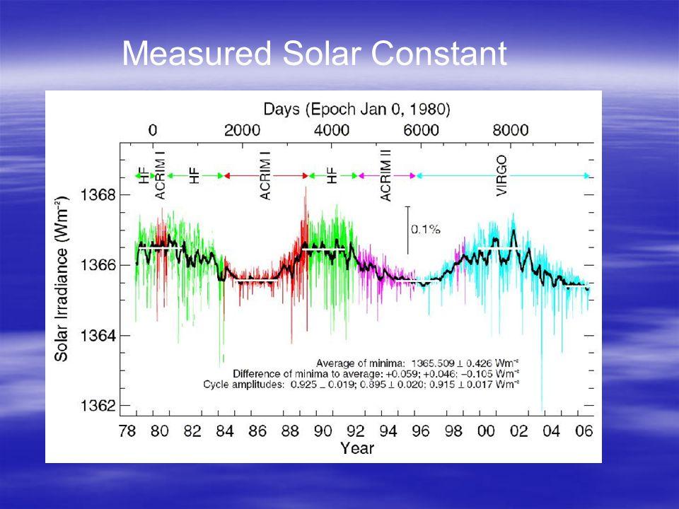 Measured Solar Constant