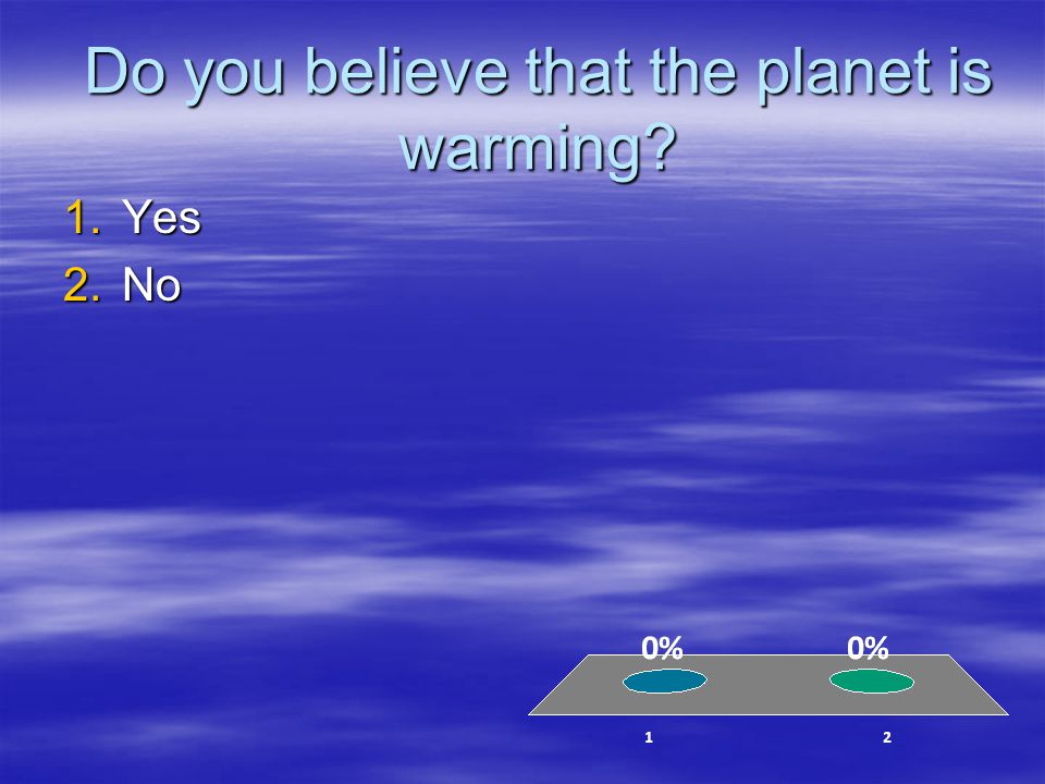 Do you believe that the planet is warming 1.Yes 2.No