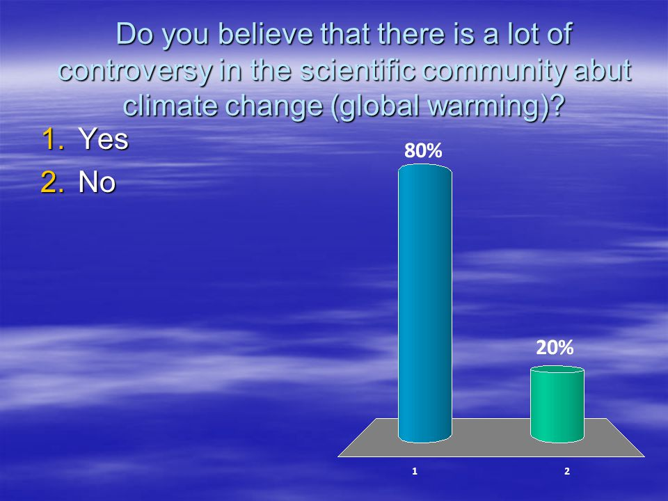 Do you believe that there is a lot of controversy in the scientific community abut climate change (global warming).