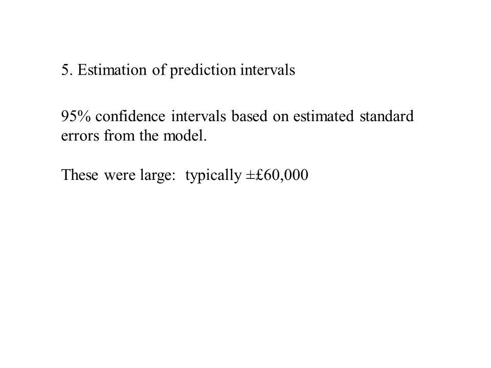 5. Estimation of prediction intervals 95% confidence intervals based on estimated standard errors from the model. These were large: typically ±£60,000