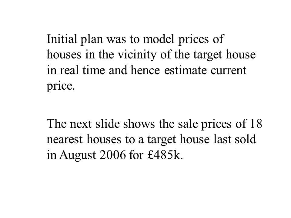 Initial plan was to model prices of houses in the vicinity of the target house in real time and hence estimate current price.