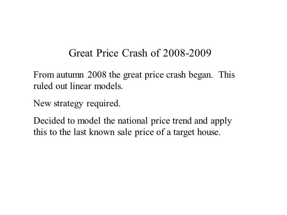 From autumn 2008 the great price crash began. This ruled out linear models.