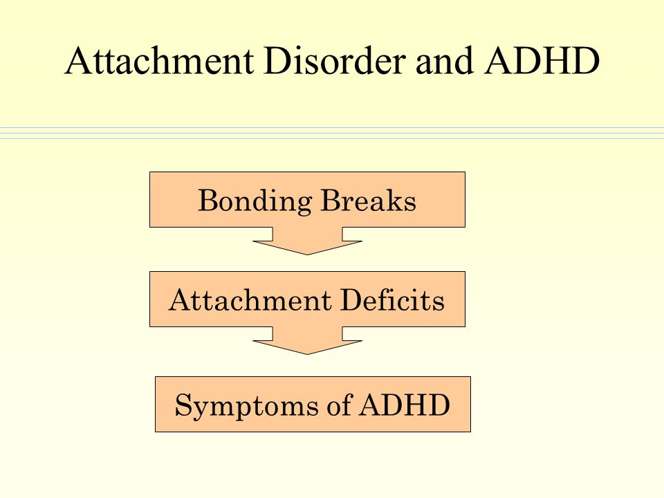 Attachment Disorder and ADHD Bonding Breaks Attachment Deficits Symptoms of ADHD