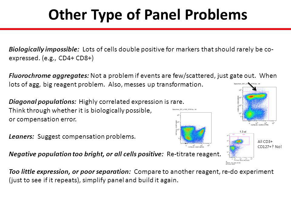 Other Type of Panel Problems Biologically impossible: Lots of cells double positive for markers that should rarely be co- expressed.
