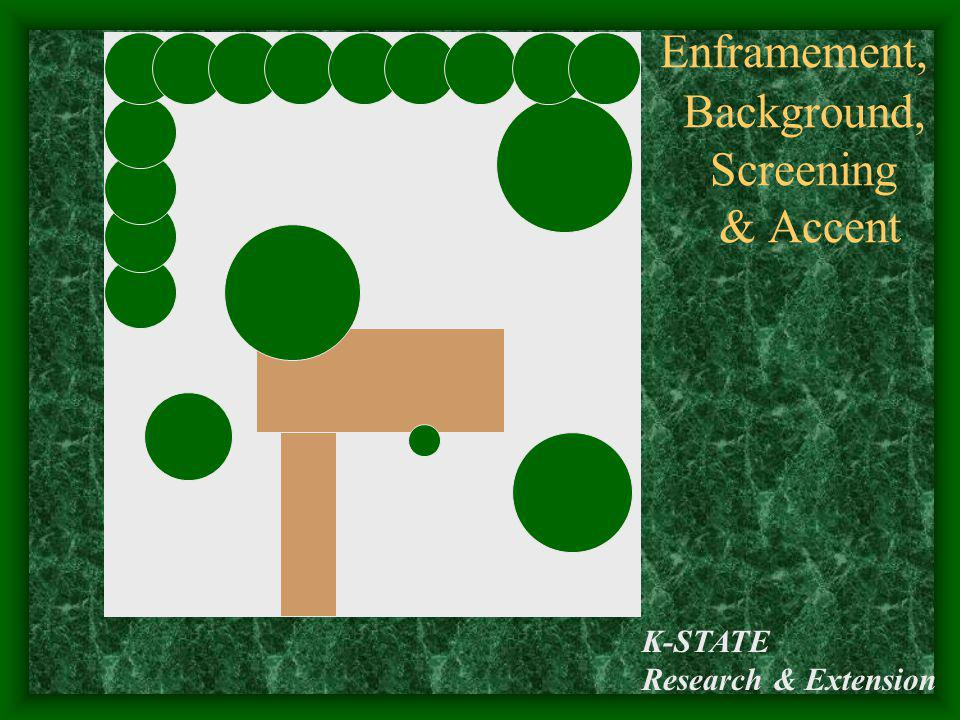 K-STATE Research & Extension Enframement, Background, Screening & Accent