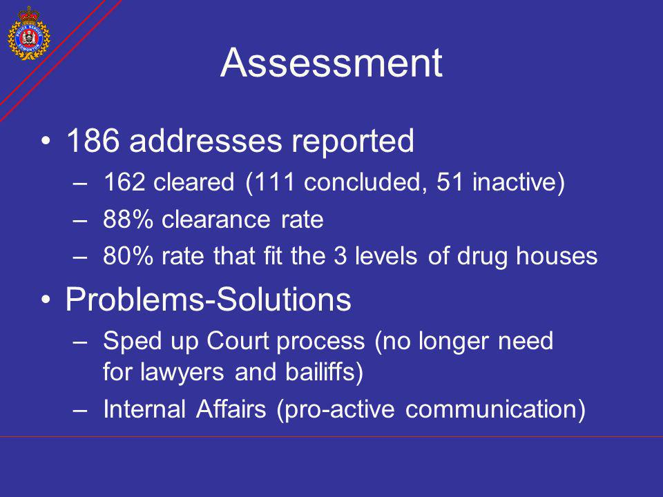 Assessment 186 addresses reported –162 cleared (111 concluded, 51 inactive) –88% clearance rate –80% rate that fit the 3 levels of drug houses Problem