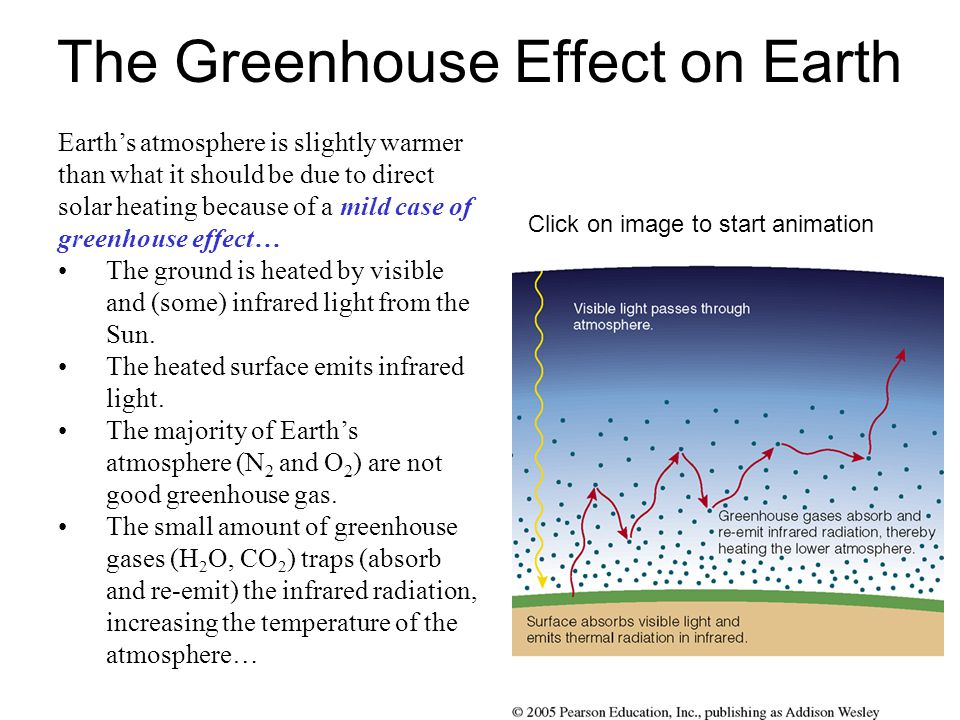 The Greenhouse Effect on Earth Earths atmosphere is slightly warmer than what it should be due to direct solar heating because of a mild case of greenhouse effect… The ground is heated by visible and (some) infrared light from the Sun.