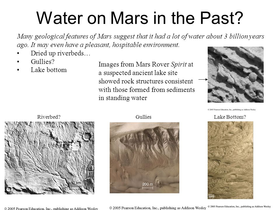 Water on Mars in the Past.