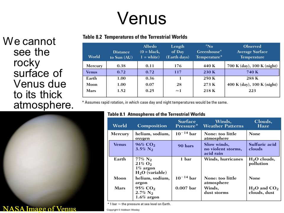 Venus We cannot see the rocky surface of Venus due to its thick atmosphere... NASA Image of Venus