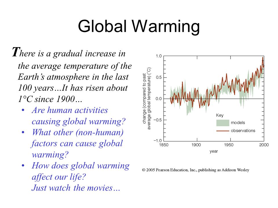 Global Warming T here is a gradual increase in the average temperature of the Earths atmosphere in the last 100 years…It has risen about 1°C since 1900… Are human activities causing global warming.