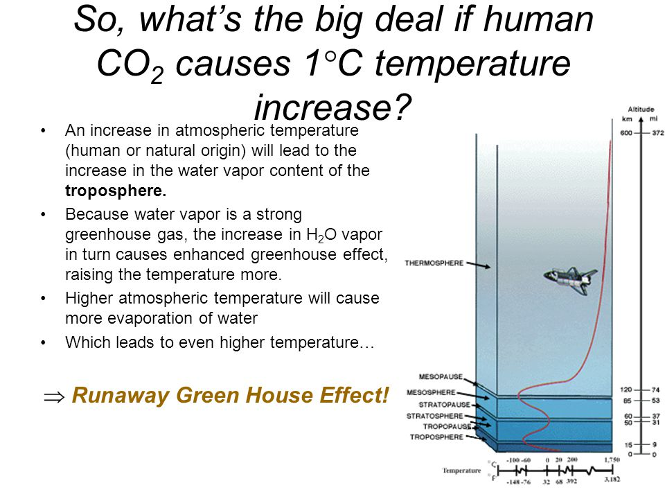So, whats the big deal if human CO 2 causes 1°C temperature increase.