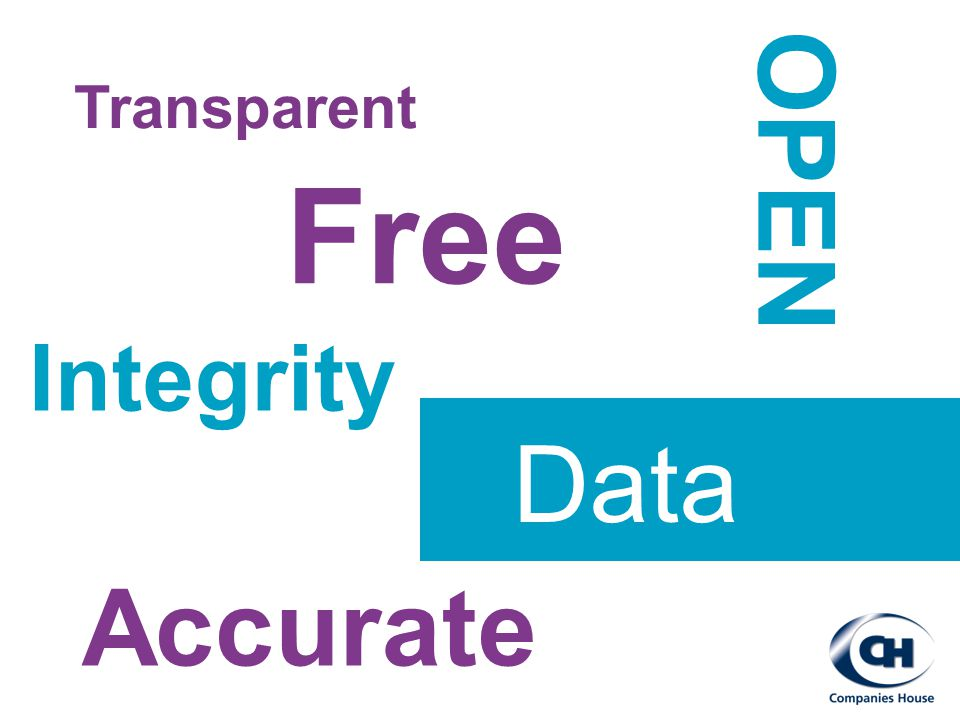 Data Free Integrity OPEN Transparent Accurate