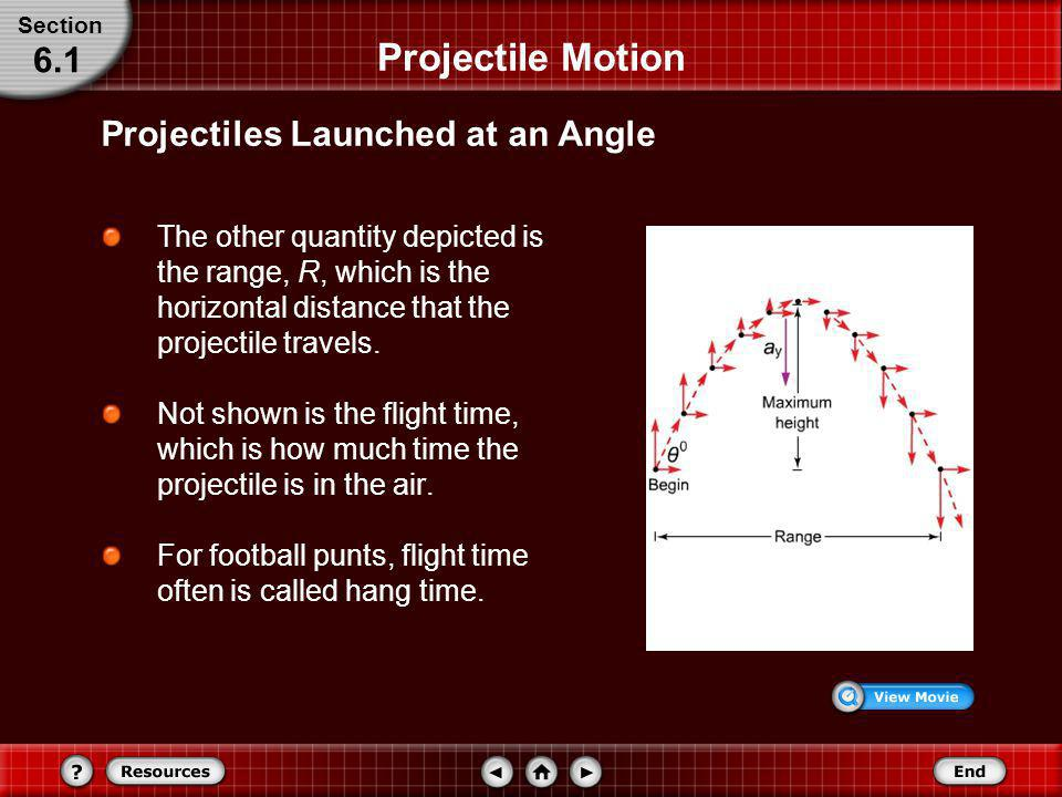 Projectile Motion The adjoining figure defines two quantities associated with a trajectory. One is the maximum height, which is the height of the proj