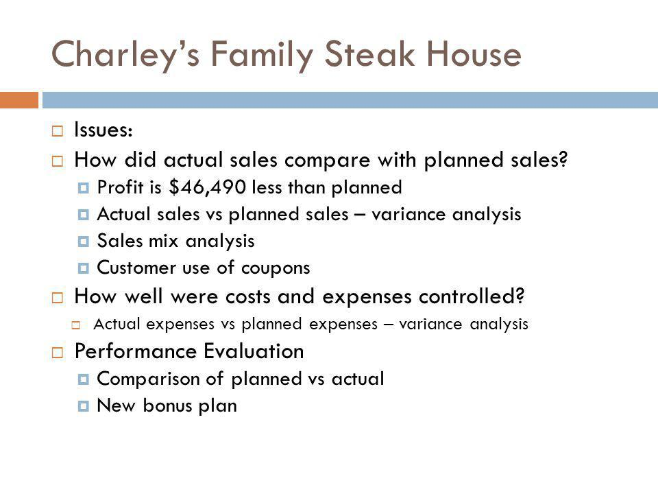 Charleys Family Steak House Issues: How did actual sales compare with planned sales? Profit is $46,490 less than planned Actual sales vs planned sales