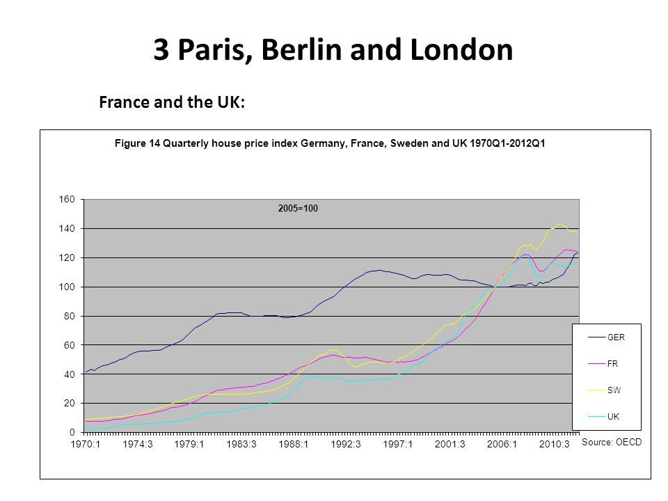 3 Paris, Berlin and London France and the UK: