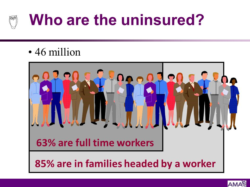 Who are the uninsured? ` 63% are full time workers 85% are in families headed by a worker 46 million