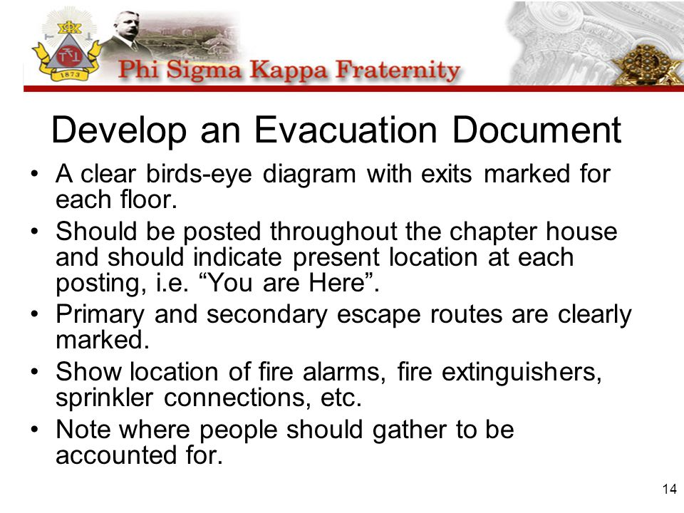 14 Develop an Evacuation Document A clear birds-eye diagram with exits marked for each floor.