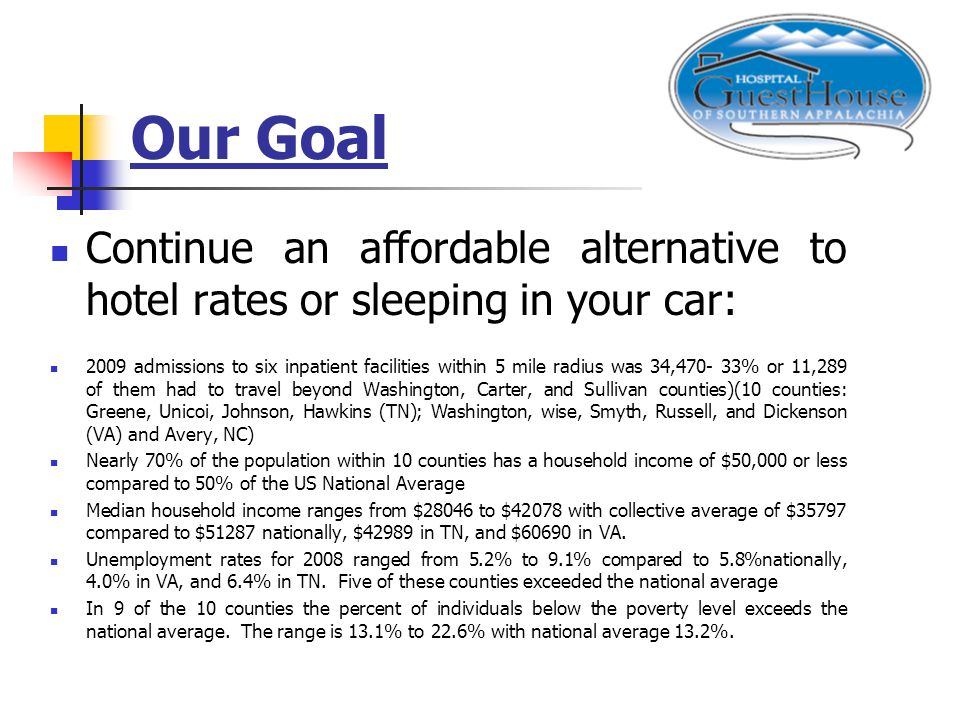 Our Goal Continue an affordable alternative to hotel rates or sleeping in your car: 2009 admissions to six inpatient facilities within 5 mile radius was 34,470- 33% or 11,289 of them had to travel beyond Washington, Carter, and Sullivan counties)(10 counties: Greene, Unicoi, Johnson, Hawkins (TN); Washington, wise, Smyth, Russell, and Dickenson (VA) and Avery, NC) Nearly 70% of the population within 10 counties has a household income of $50,000 or less compared to 50% of the US National Average Median household income ranges from $28046 to $42078 with collective average of $35797 compared to $51287 nationally, $42989 in TN, and $60690 in VA.