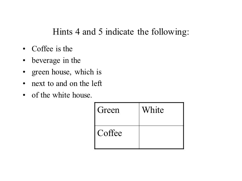 Hints 4 and 5 indicate the following: Coffee is the beverage in the green house, which is next to and on the left of the white house. GreenWhite Coffe