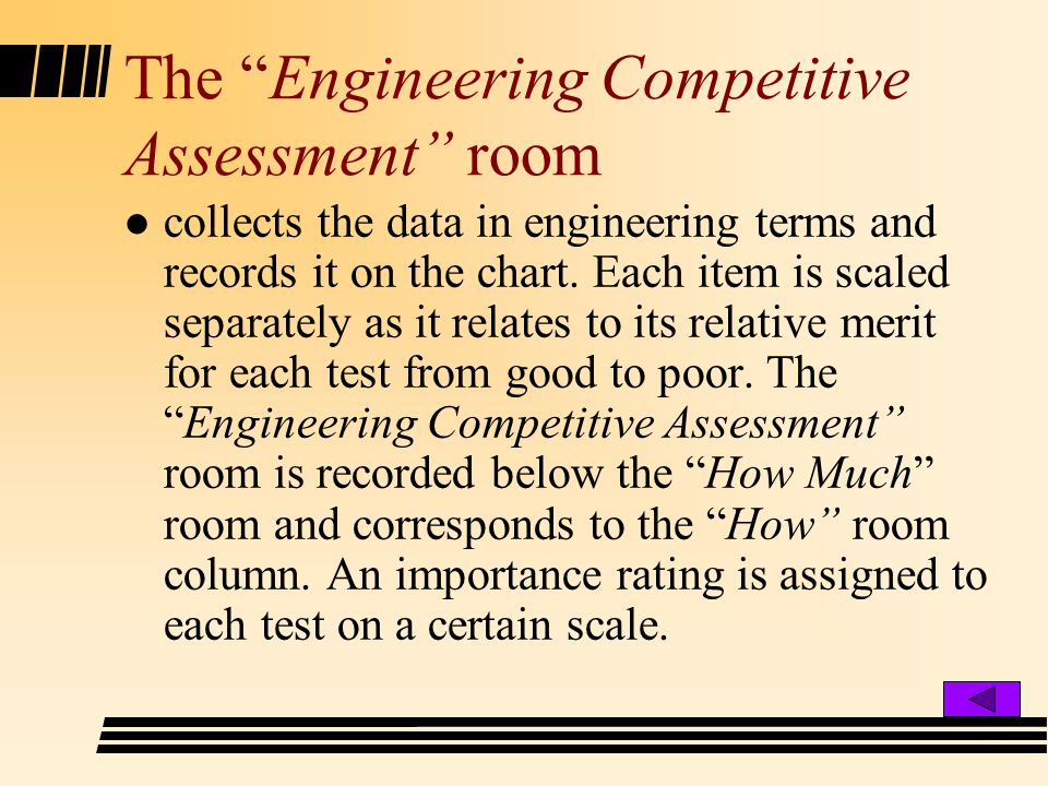 The Engineering Competitive Assessment room l collects the data in engineering terms and records it on the chart.