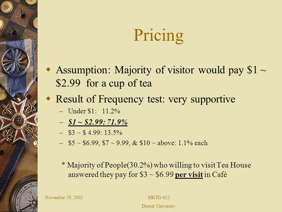 November 20, 2002MKTG 652 Drexel University Pricing Assumption: Majority of visitor would pay $1 ~ $2.99 for a cup of tea Result of Frequency test: very supportive – Under $1: 11.2% – $1 ~ $2.99: 71.9% – $3 ~ $ 4.99: 13.5% – $5 ~ $6.99, $7 ~ 9.99, & $10 ~ above: 1.1% each * Majority of People(30.2%) who willing to visit Tea House answered they pay for $3 ~ $6.99 per visit in Café