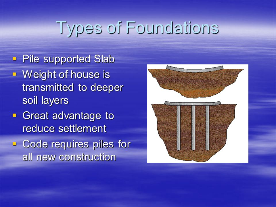 Types of Foundations Pile supported Slab Pile supported Slab Weight of house is transmitted to deeper soil layers Weight of house is transmitted to deeper soil layers Great advantage to reduce settlement Great advantage to reduce settlement Code requires piles for all new construction Code requires piles for all new construction