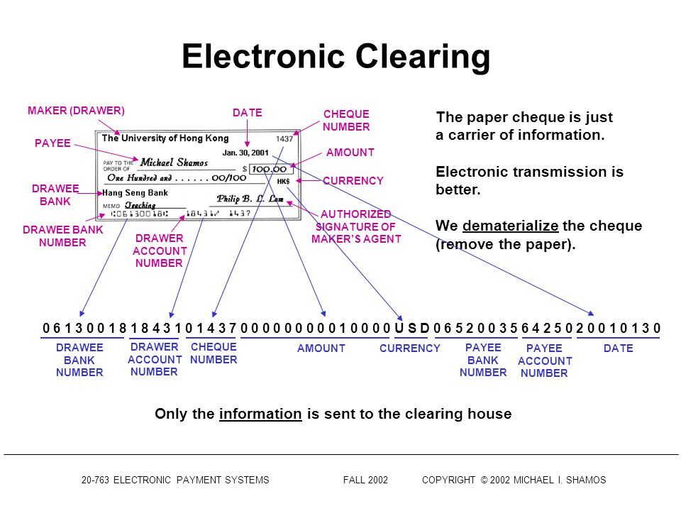 20-763 ELECTRONIC PAYMENT SYSTEMS FALL 2002COPYRIGHT © 2002 MICHAEL I. SHAMOS Settling Payment Orders (Checks) CLEARING HOUSE (FEDERAL RESERVE) MELLON