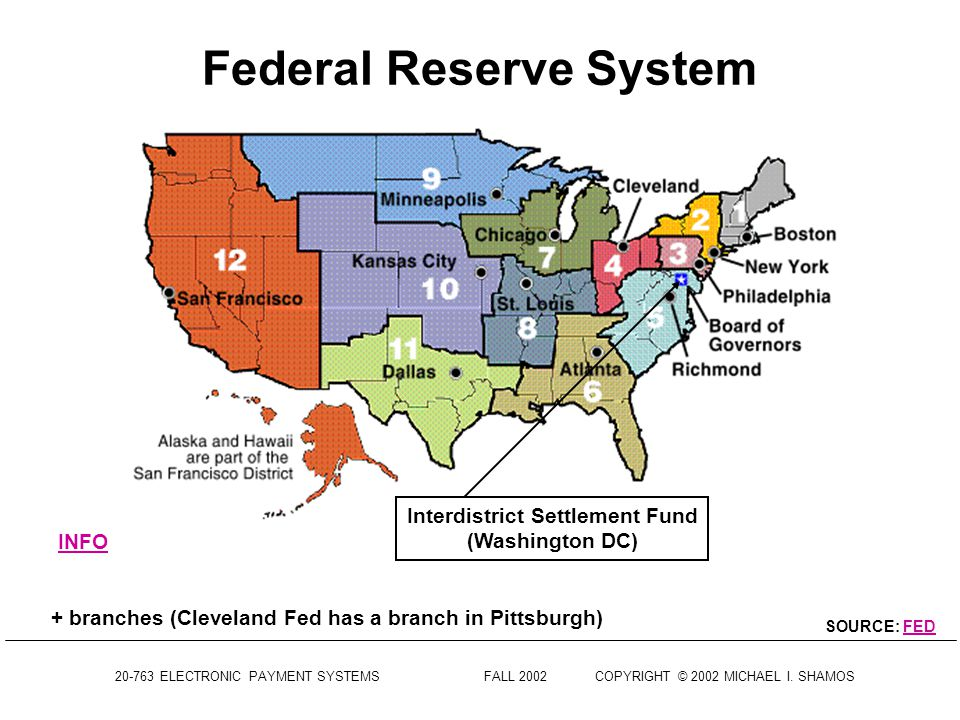 20-763 ELECTRONIC PAYMENT SYSTEMS FALL 2002COPYRIGHT © 2002 MICHAEL I. SHAMOS Outline The Federal Reserve Payments System – Fedwire Check processing A