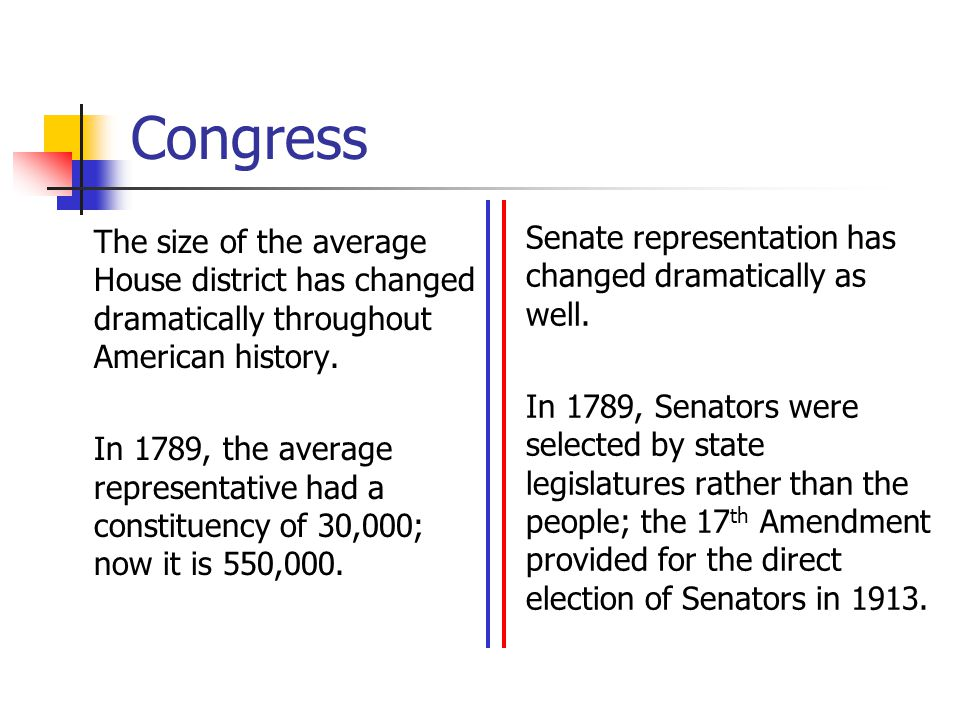 Congress The size of the average House district has changed dramatically throughout American history.