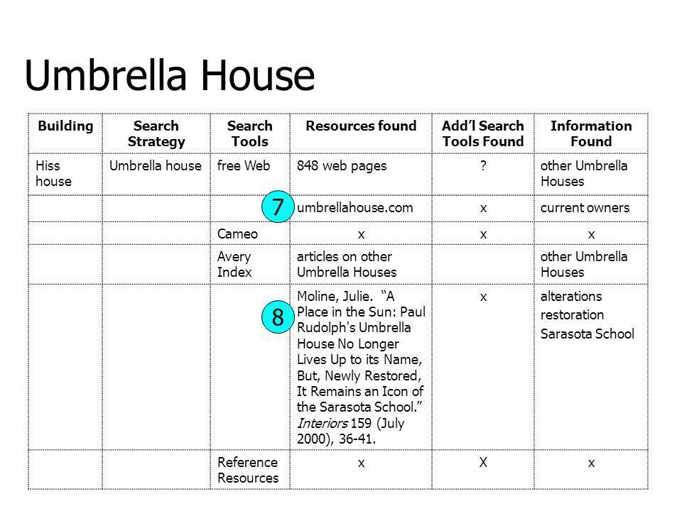 Umbrella House BuildingSearch Strategy Search Tools Resources foundAddl Search Tools Found Information Found Hiss house Umbrella housefree Web848 web pages?other Umbrella Houses umbrellahouse.comxcurrent owners Cameoxxx Avery Index articles on other Umbrella Houses other Umbrella Houses Moline, Julie.