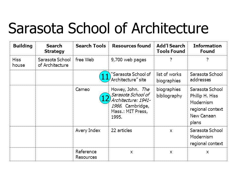 Sarasota School of Architecture BuildingSearch Strategy Search ToolsResources foundAddl Search Tools Found Information Found Hiss house Sarasota Schoo