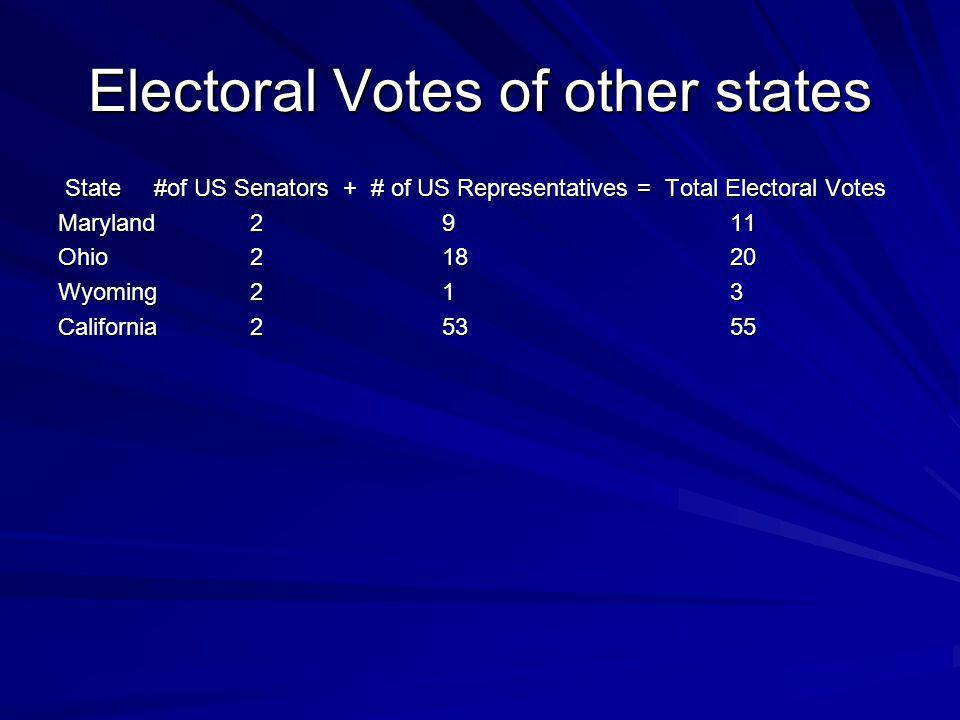 Electoral Votes of other states State#of US Senators + # of US Representatives = Total Electoral Votes State#of US Senators + # of US Representatives