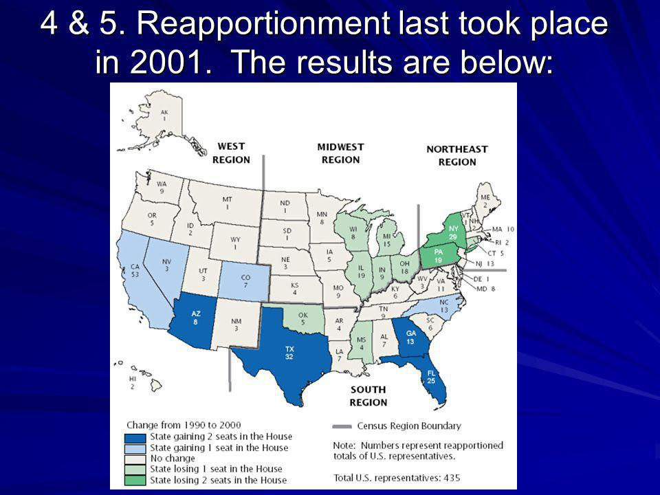 4 & 5. Reapportionment last took place in 2001. The results are below: